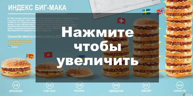 Макдональдс цена Украина 2017 меню биг мак инфографика бургер
