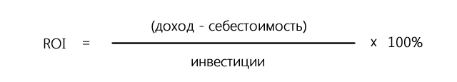 ROI return of investment формула расчета