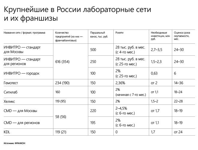 меркурий взаимный фонд украина