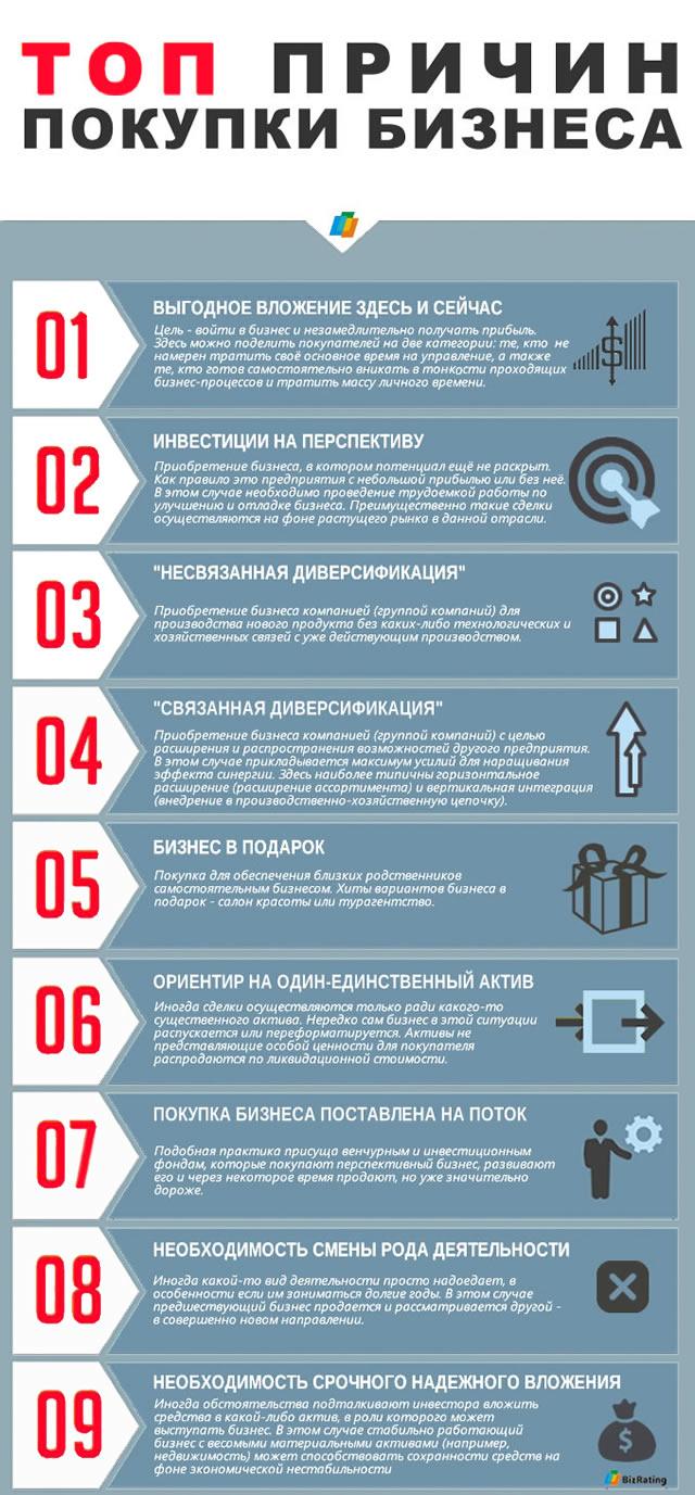 Список основных причин мотивирующих на покупку готового бизнеса