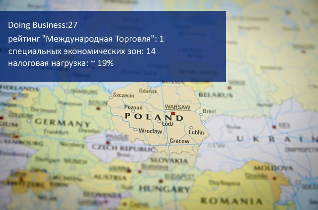 Самый популярный бизнес в Польше основные показатели