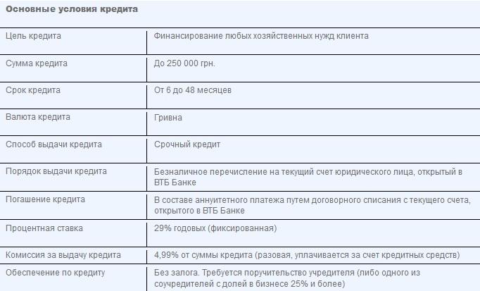 VTB.jpg