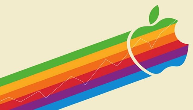 Выгодно ли инвестировать в акции Apple? Прогнозы брокера Dax100 на 2018 год.