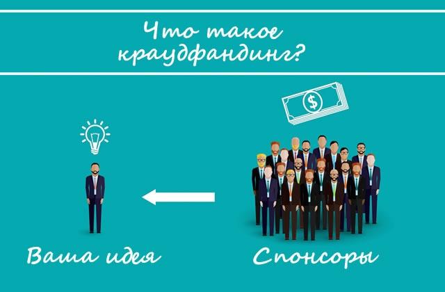 Как привлечь инвестиции в креативный бизнес или стартап. Краудфандинг и акселераторы