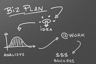 Малый бизнес как способ финансирования стартап-идеи