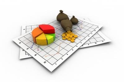 Оценка бизнеса организации